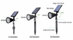 Picture of Solar LED Lights (2 Pack) [3rd Generation]2-in-1 Solar Powered Outdoor Spotlight (Changing Color LEDs) for Landscape Lighting Waterproof Wall Light Bulb Driveway Yard Lawn Pathway Garden