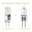 Picture of G4 LED Bulbs, 1.5W 24 x 3014 SMD OLED Lamps, 150LM, Equivalent to 15W Halogen Bulbs, Cool White 6000K, 12V AC/DC, 360° Beam Angle Energy Saving Bulbs - 10 Pack [Energy Class A+]