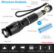 Picture of LED Torch - BINWO Super Bright 2500 Lumen Zoomable CREE XML2 LED Flashlight Adjustable Focus Tactical Torch with 5 Modes - Waterproof Handheld Powerful Torch for Outdoor Sports - Warranty for 2 Years