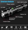 Picture of JaxTec LED Torch Flashlight 5 Modes Light with USB Charger Super Bright 2400 Lumens Powerful Tactical - Handheld Torch for Camping - Hiking -18650 Rechargeable Battery Included