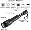 Picture of LED Tactical Flashlight Torch - Ledeak 1000 Lumen Cree XML-T6 Super Bright Portable Handheld Flashlight - Adjustable Focus and Zoomable 5 Light Modes for Camping Hiking Emergency (2 Pack)
