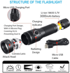 Picture of Super Bright Tactical Flashlight - WASAGA Rechargeable LED Torch Light - CREE LED 1200 Lumens -IPX6 Water-Resistant -3 Light Modes for Hiking Camping Commuting (Black 1 Set)`