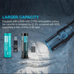 Picture of Olight M2R Pro Warrior Tactical Torch 1800 Lumens Neutral White LED USB Magnetic Rechargeable Torches Dual Switch EDC Portable Flashlights - with 21700 Battery & Batteries Case